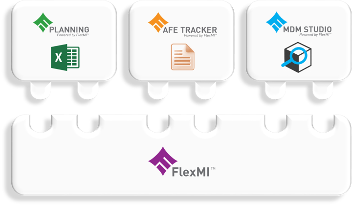 Business Budgeting and Planning Software | Flex Planning by Altius